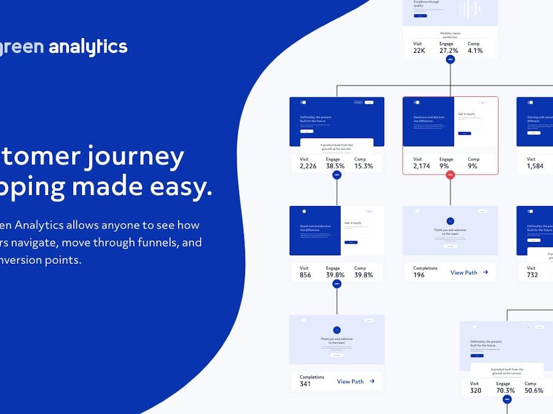 Blue Green Analytics