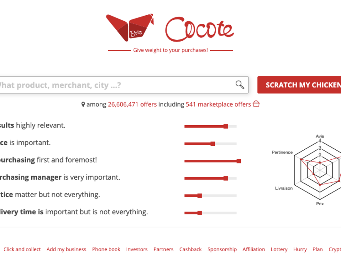 Cocote